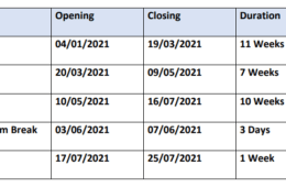 2021 schools reopening date and term 2 dates for Kenya schools calendar