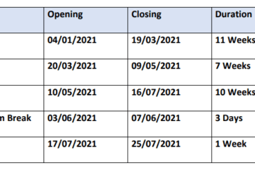 2021 schools reopening date and term 2 dates